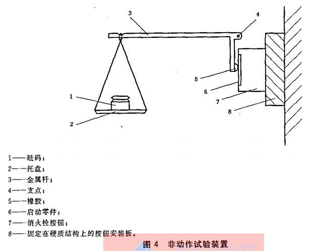 图4 非动作试验装置