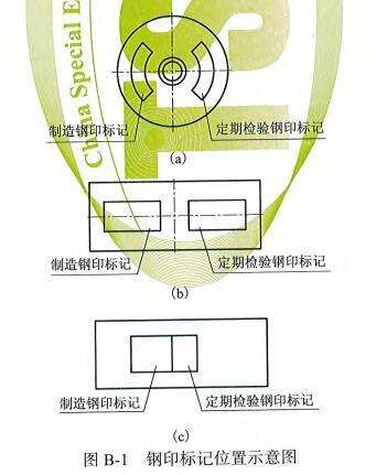 图B-1 钢印标记位置示意图