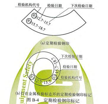 图B-4 定期检验钢印标记