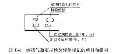 图B-6 缠绕气瓶定期检验标签标记的项目和排列