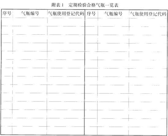 附表1 定期检验合格气瓶一览表