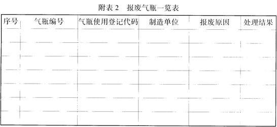附表2 报废气瓶一览表