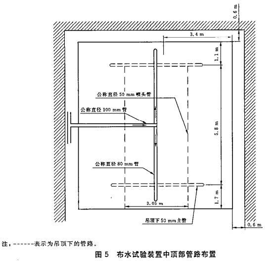 图5 布水试验装置中顶部管路布置
