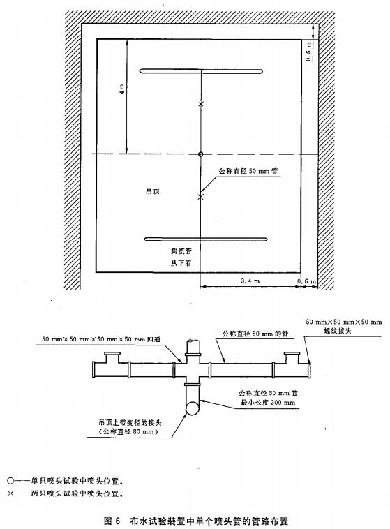 图6 布水试验装置中单个喷头管的管路布置