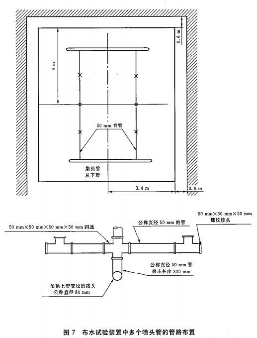 图7 布水试验装置中多个喷头管的管路布置