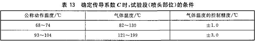 表13 确定传导系数C时,试验段(喷头部位)的条件
