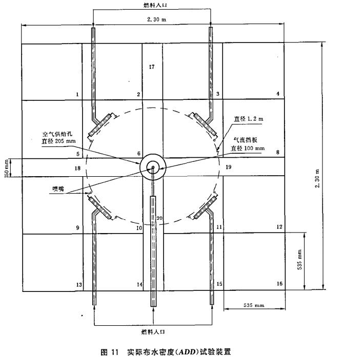 图11 实际布水密度(ADD)试验装置