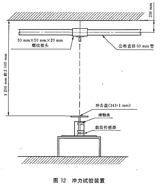 图12 冲力试验装置