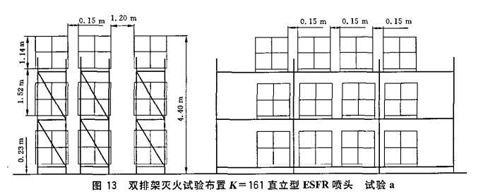图13 双排架灭火试验布置K=161直立型ESFR喷头 试验a