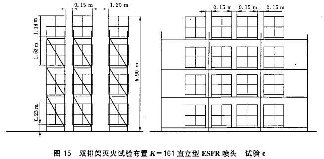 图15 双排架灭火试验布置K=161直立型ESFR喷头 试验c