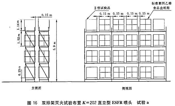 图16 双排架灭火试验布置K=202直立型ESFR喷头 试验a