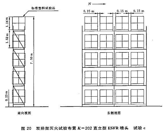 图20 双排架灭火试验布置K=202直立型ESFR喷头 试验c