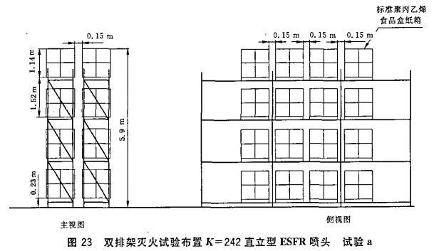 图23 双排架灭火试验布置K=242直立型ESFR喷头 试验a