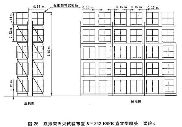 图26 双排架灭火试验布置K=242ESFR直立型喷头 试验c