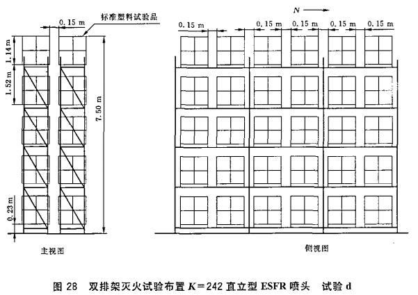 图28 双排架灭火试验布置K=242直立型ESFR喷头 试验d