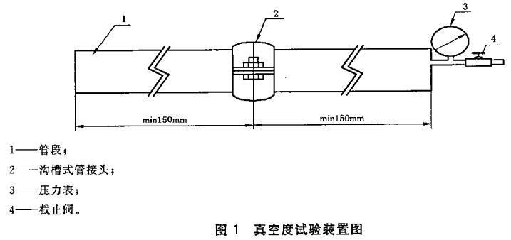 图1 真空度试验装置图