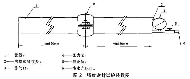 图2 强度密封试验装置图