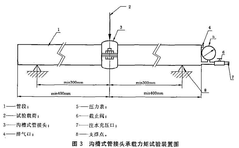 图3 沟槽式管接头承载力矩试验装置图