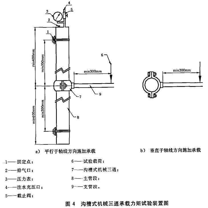 图4 沟槽式机械三通承载力矩试验装置图