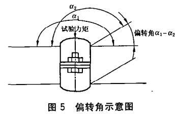 图5 偏转角示意图