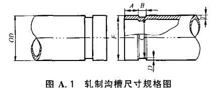 图A.1 轧制沟槽尺寸规格图