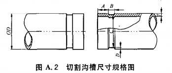 图A.2 切割沟槽尺寸规格图