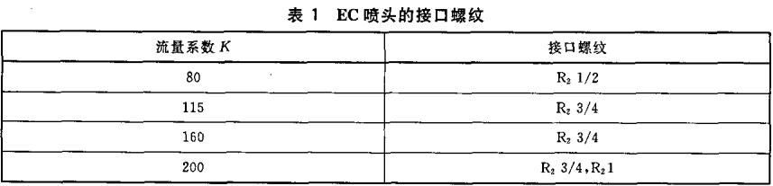 表1 EC喷头的接口螺纹
