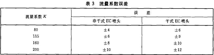 表3 流量系数误差