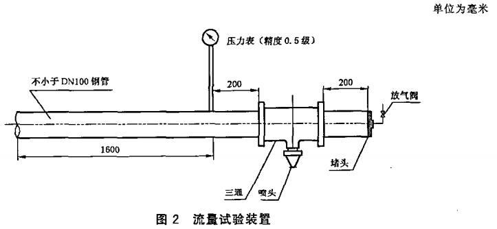 图2 流量试验装置