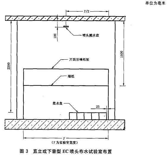 图3 直立或下垂型EC喷头布水试验室布置
