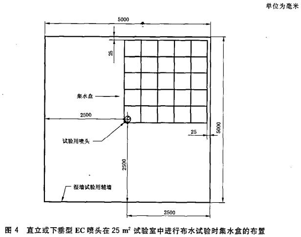 图4 直立或下垂型EC喷头在25㎡试验室中进行布水试验时集水盒的布置