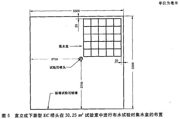 图5 直立或下垂型EC喷头在30.25㎡试验室中进行布水试验时集水盒的布置