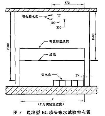 图7 边墙型EC喷头布水试验室布置