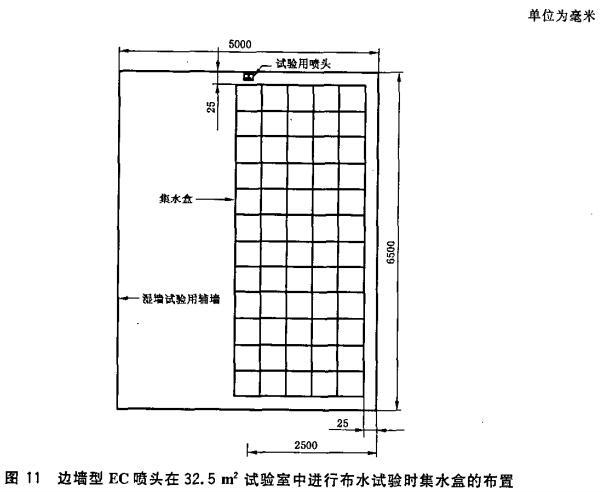 图11 边墙型EC喷头在32.5㎡试验室中进行布水试验时集水盒的布置