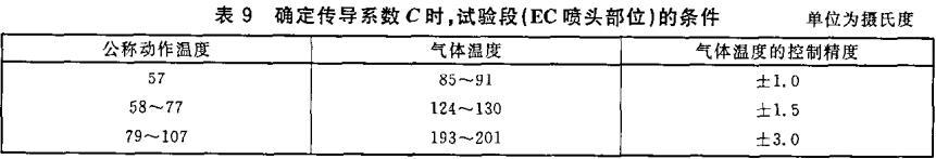 表9 确定传导系数C时,试验段(EC喷头部位)的条件