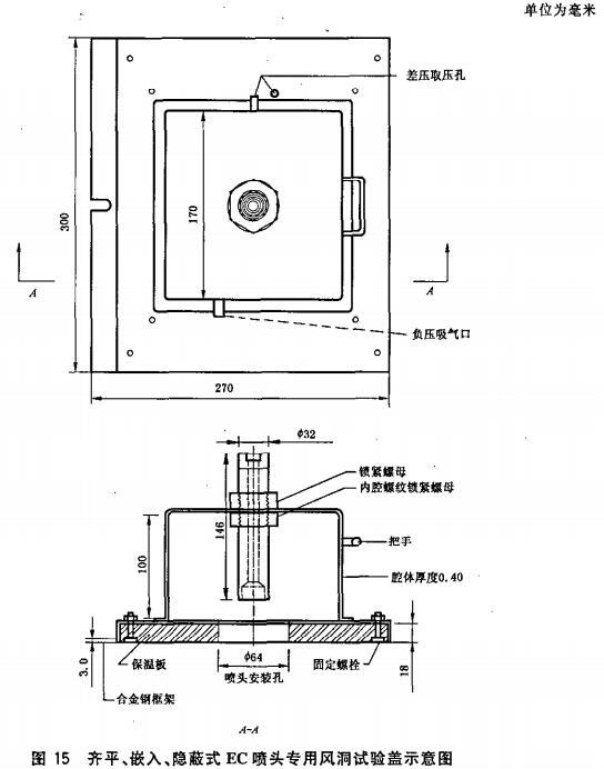 图15 齐平、嵌入、隐蔽式EC喷头专用风洞试验盖示意图