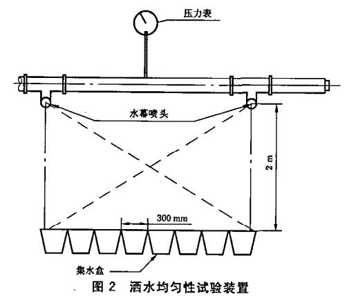 图2 洒水均匀性试验装置