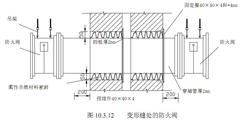 图10.3.12 变形缝处的防火阀