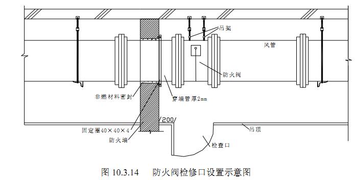 图10.3.14 防火阀检修口设置示意图