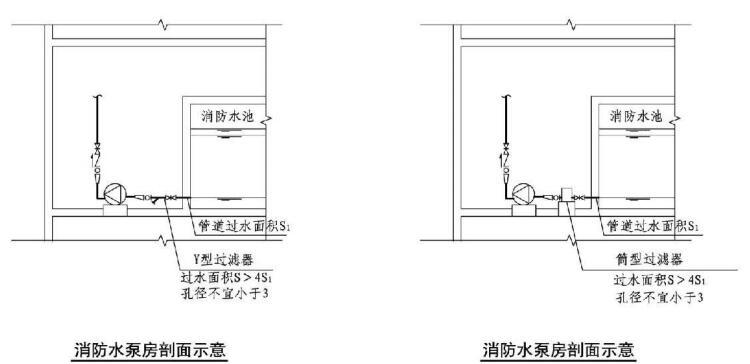 消防水泵房剖面示意