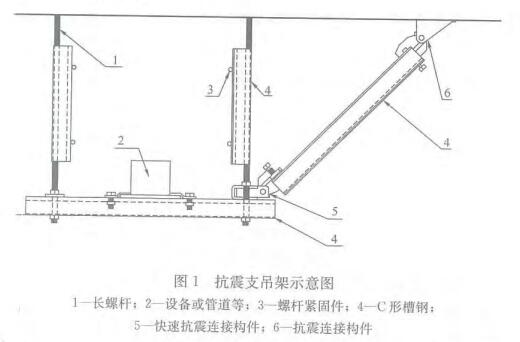 图1 抗震支吊架示意图