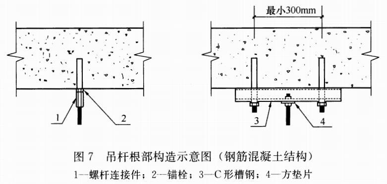 图7 吊杆根部构造示意图(钢筋混凝土结构)