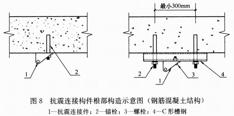图8 抗震连接构件根部构造示意图(钢筋混凝土结构)
