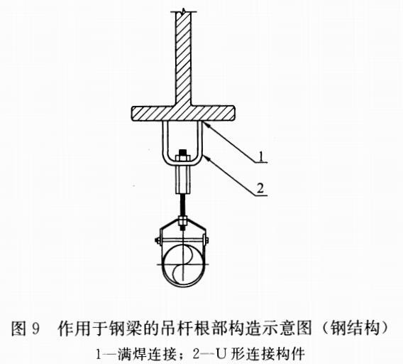 图9 作用于钢梁的吊杆根部构造示意图(钢结构)