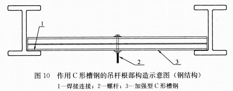 图10 作用C形槽钢的吊杆根部构造示意图(钢结构)