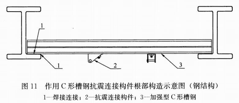 图11 作用C形槽钢抗震连接构件根部构造示意图(钢结构)