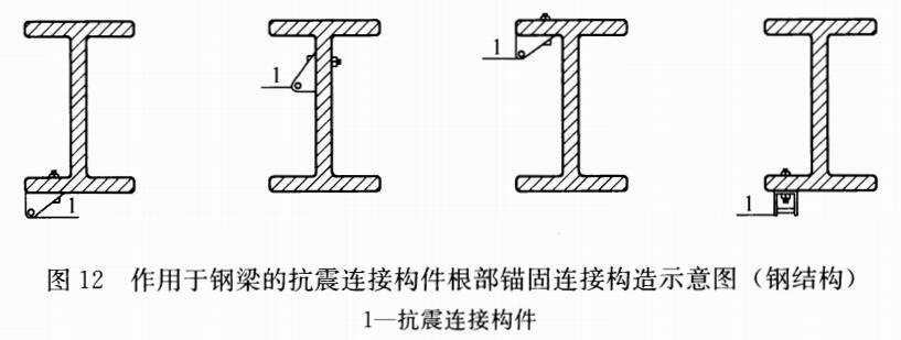 图12 作用于钢梁的抗震连接构件根部锚固连接构造示意图(钢结构)