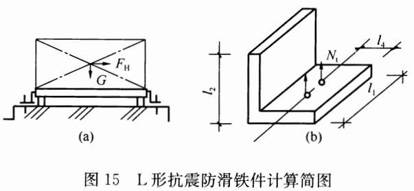 图15 L形抗震防滑铁件计算简图