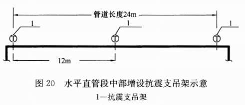 图20 水平直管段中部增设抗震支吊架示意