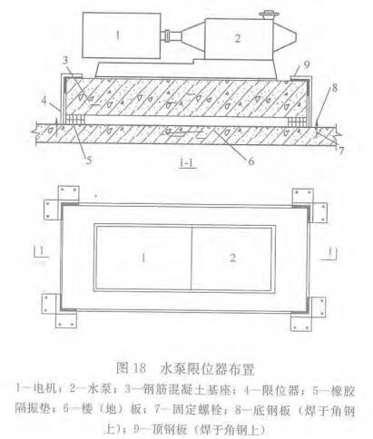 图18 水泵限位器布置